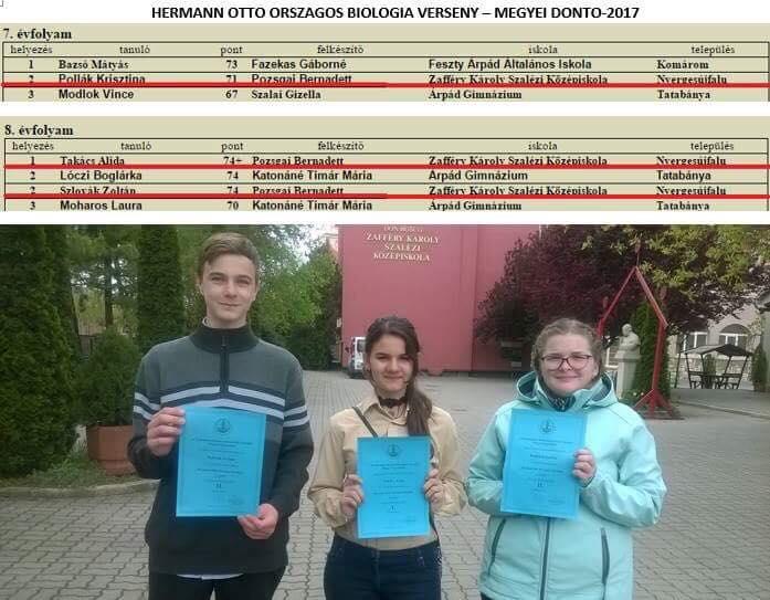 Hermann Ottó Országos Biológia verseny – megyei döntő