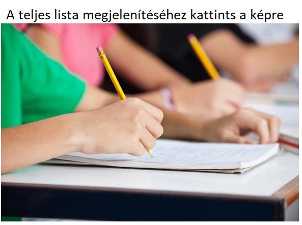 Központi írásbeli vizsga eredményei 2019. 01. 19.
